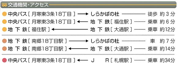 morimap2